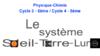 Ph-Ch_Soleil_Terre_Lune_6e_5e - application/pdf